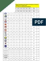 2009_Elezioni_Provinciali___Consiglieri
