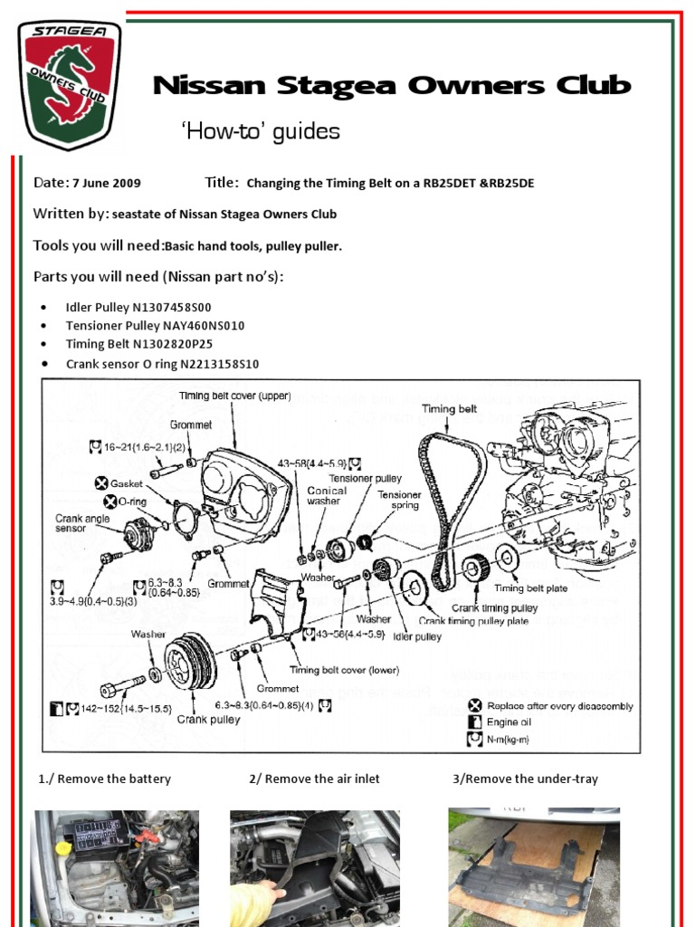 Rb25 S1 Ecu Pinout R33 Wiring Diagram How To Guide Changing The Timing Belt On A Rb25det Mechanical Screw