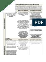 Copia de Matriz Diagnostica - Coofisam