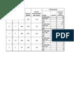 Pump Head & HP Calculations Sample