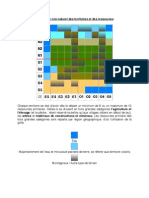Astarath répartition des ressources version fofo