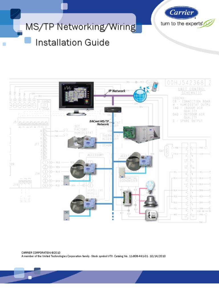 Beautiful Electrical Wiring Installation Guide Ornament - Electrical ...