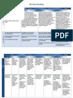 ESF Data Handling August 2013