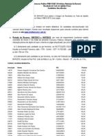 resultado_do_taf_guarda_municipal.pdf
