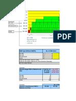 Code Tree Utilisation for R99
