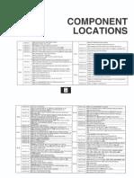 ETM - CL - Component Locations