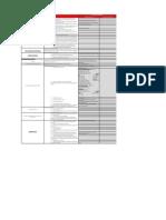 Copy of RFP_McAfee_Response Sheet