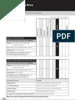 Oxfordcityarea School Information Sheet