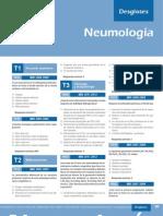 Preguntas neumología
