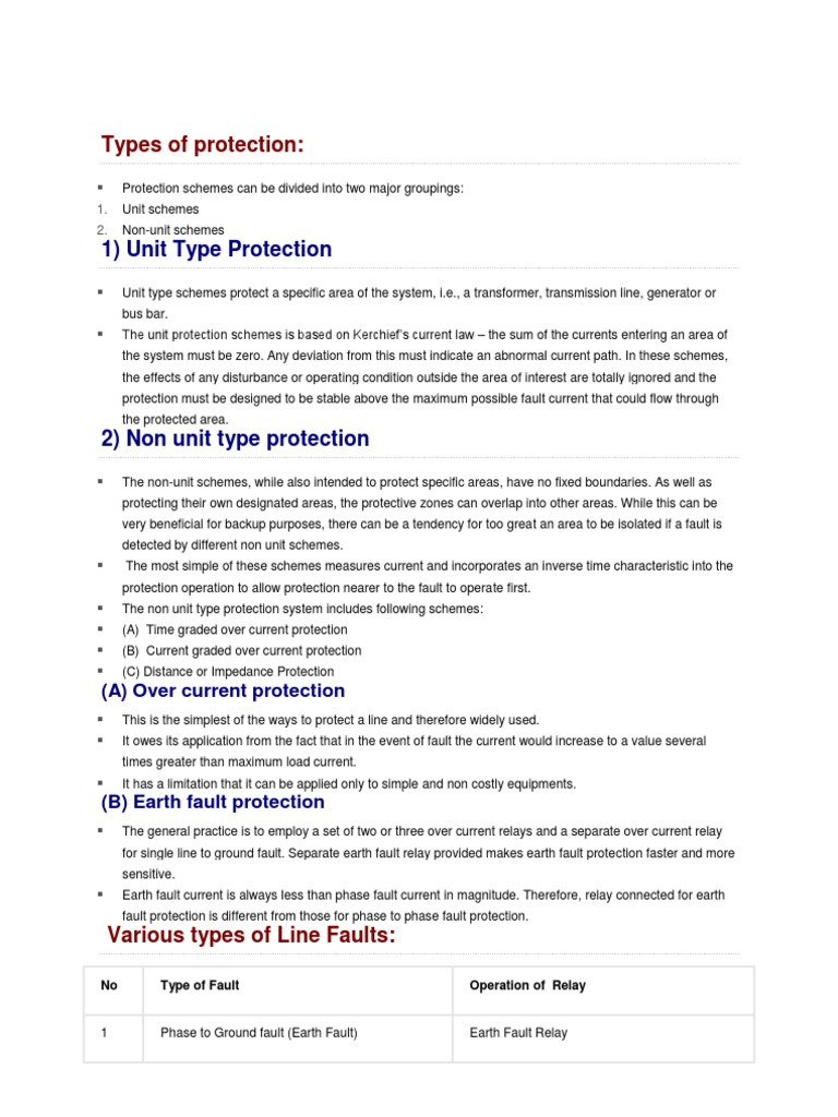 Types Of Protection
