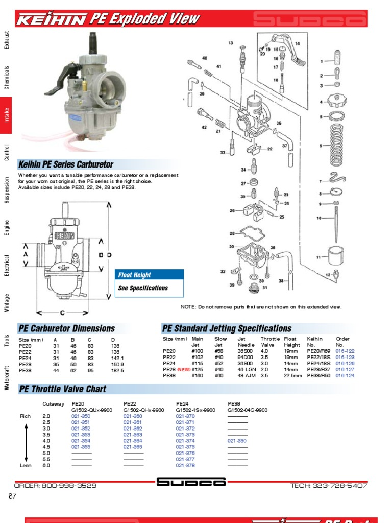 on Keihin Carburetor Jet Sizes
