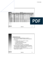 Micro controladores - design.pdf