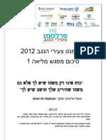 סיכום מפגש מליאה 1 2012