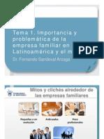 (Slide 1) Tema 1. Importancia y problemática de las empresas familiares