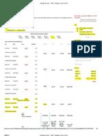 Seleção de Voos - TAM.pdf