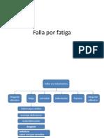 EXPOSICION FATIGA_JUEVES