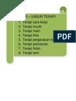UNSUR - unsur