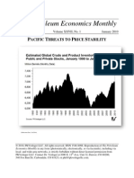Pem-web Oil Prices 2010