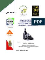 Cadena Prod Uva