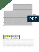 Kiln Operation analysis