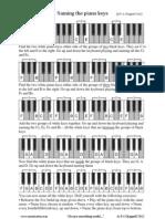 Flashcard Naming the Piano Keys MUSICARTA