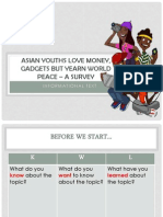 Asian Youths Love Money, Gadgets but Yearn for Peace