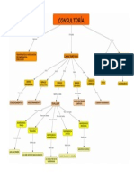 Map a Conceptual