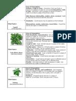 Herbal Meds