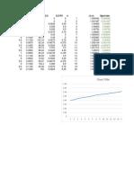 investment analysis and portfolio management solution