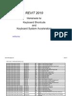 REVIT 2010 Keyboard Shortcuts & Accelerators Spreadsheet