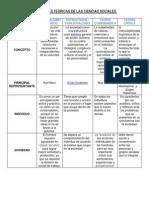 corrientestericasdelascienciassocialestema3-130117194056-phpapp02.pdf
