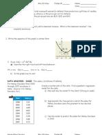 Polynomials Test