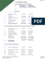 Database of Renewable Energy in India