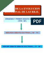 Debates Teoricos en RRII