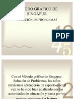 Metodo Graf Singapur