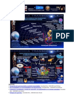 Gerencia Transcompleja Sem.4 PlataformaEdmodo-Jvj