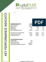 Key Performance Indicators - 30 08 2013