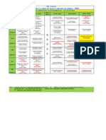Class Schedule Semester 3 - 2014 (02-09-13 to 07-09-13)