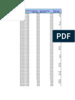 RSRAN001 - System Program - Cell Level