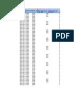 4x barras de pista cabeza articulación esférica Articulación estructural goma manguito medida 18x 38x 25 m15