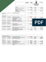 Leadership Team Roles and Salaries April 2013