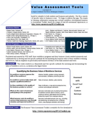 Department Of Labor Business Value Assessment Tool Employee Retention Turnover Employment