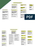 Mapas de leyes educativas.docx