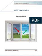 Lighthouse Weekly Chart Window - 2013-09-02