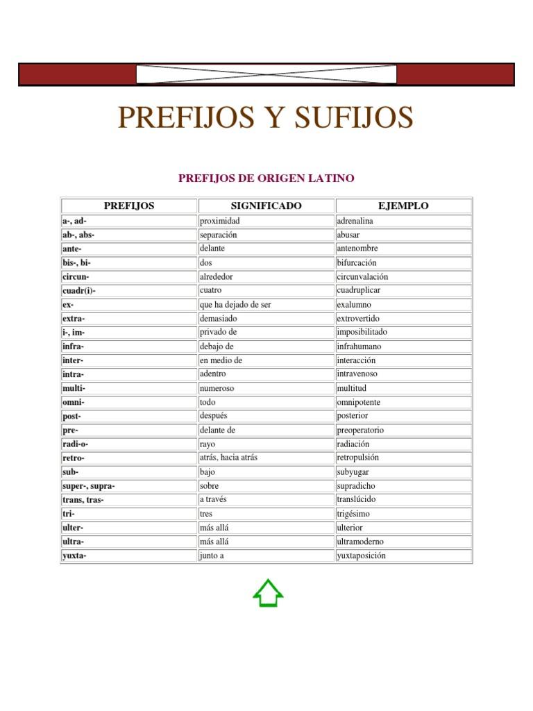 PREFIJOS Y SUFIJOS.docx