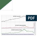 S&P P-D Ratio - LWS