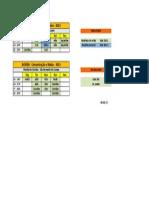 BC0506 Monitoria Reserva de Salas 08-08-13-2a