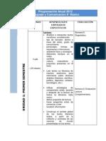 Programación Anual 8° 2012