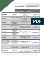 Direcciones Sedes 2013 ENARM
