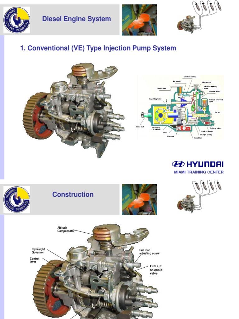 zexel vp44 injection pump service manual